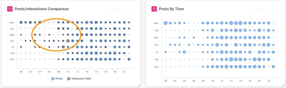 Instagram KPIs