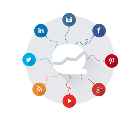 best social media analytics tool