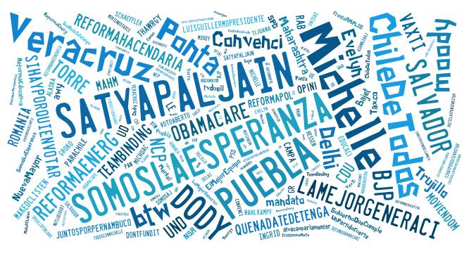 Facebook Hashtag Analysis For Politicians