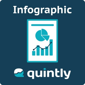 quintly Infographic: How To Optimize Your Facebook Posts