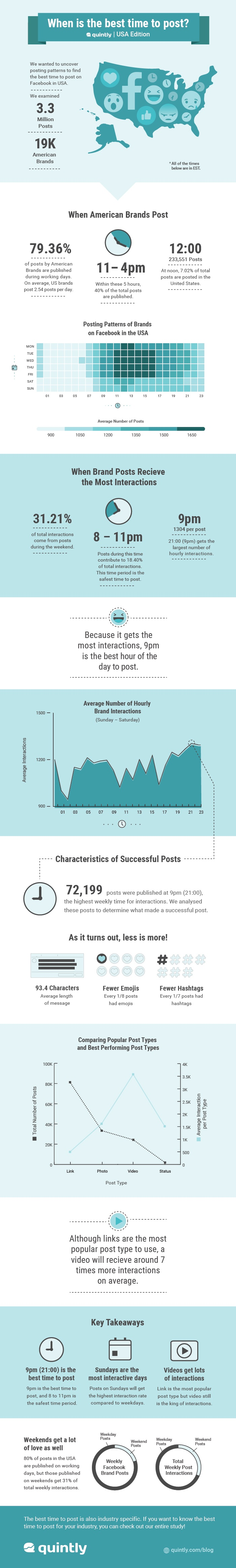 Best time to post Infographic final