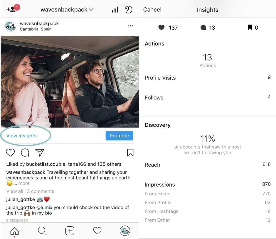 Wavesnbackpack Instagram Analytics