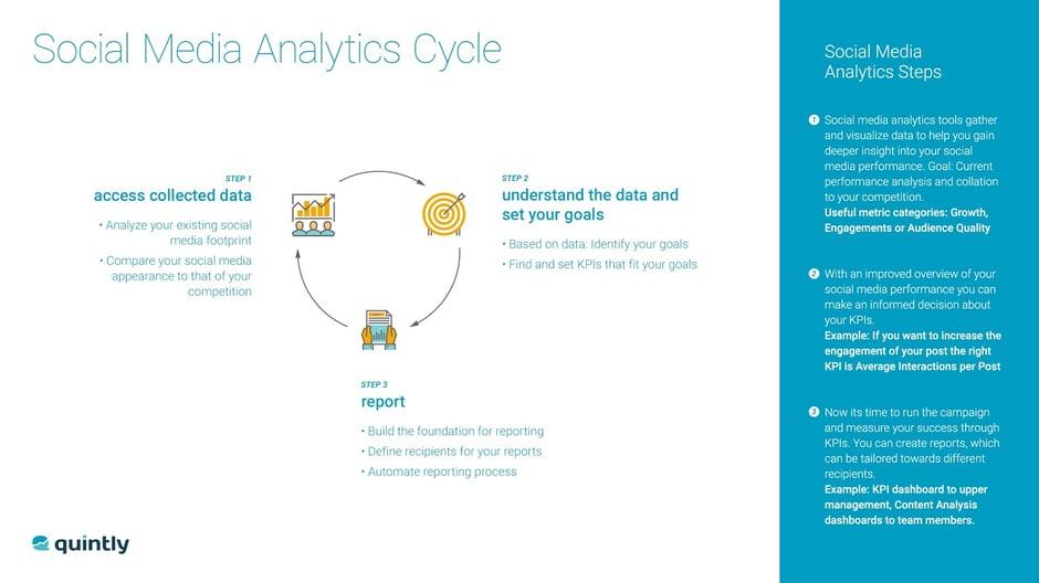 Social Media Analytics Basics