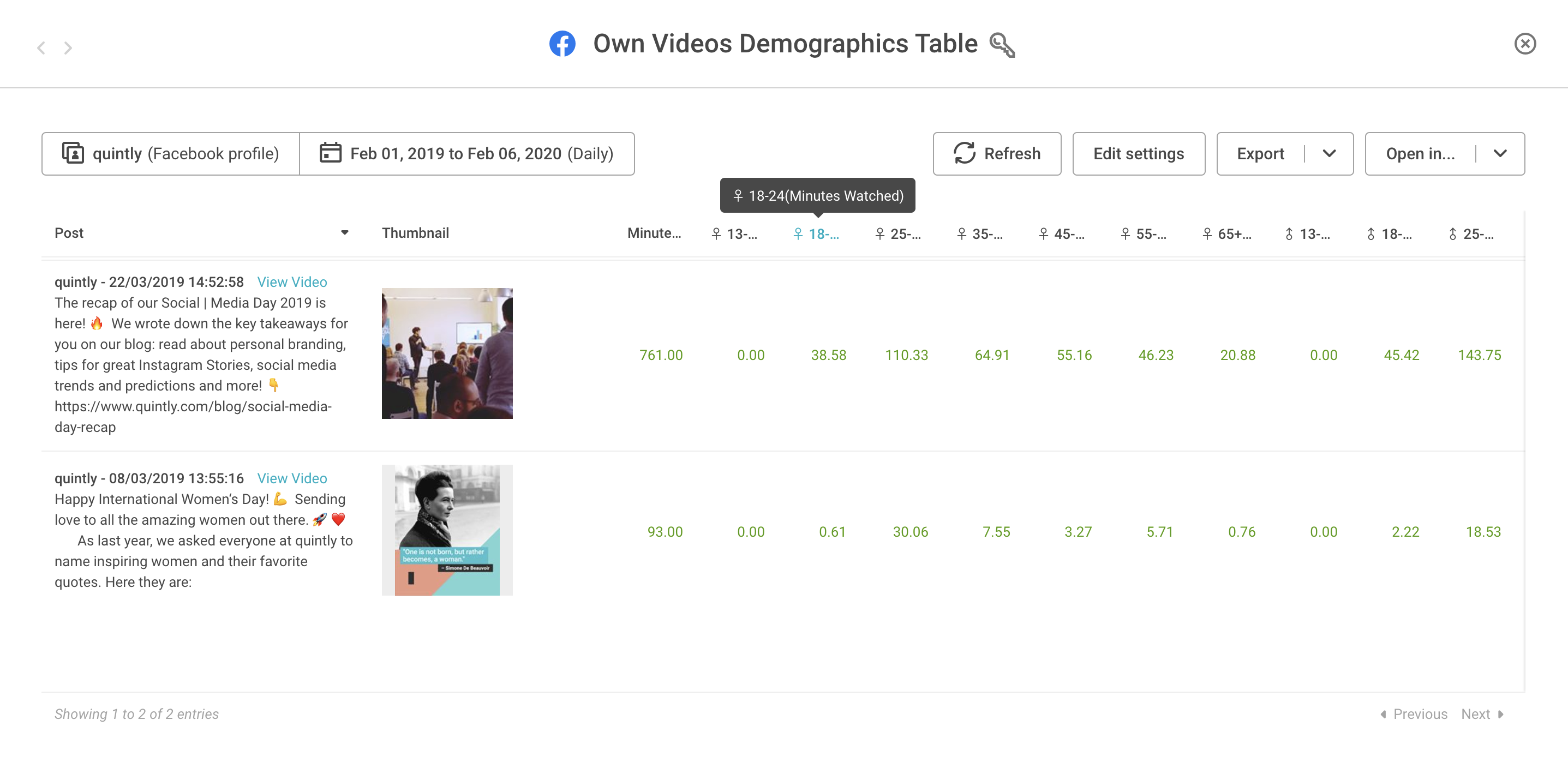 videoview+demographics