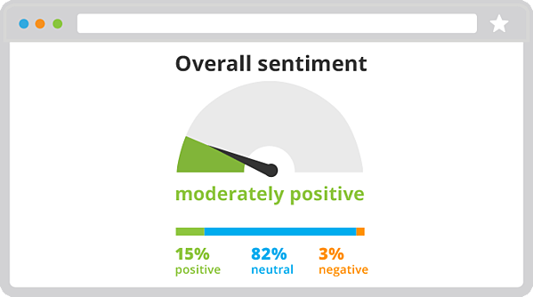 overall-sentiment