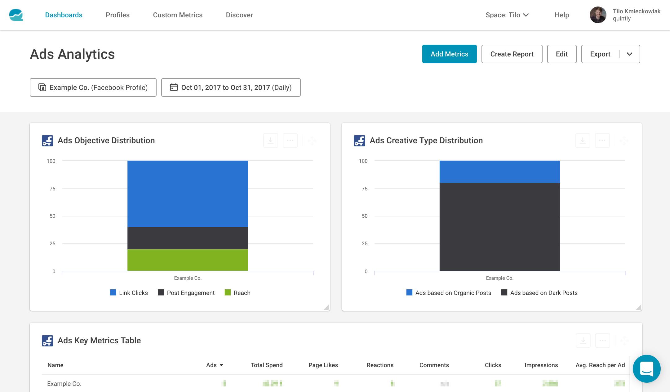 facebook ad analytics