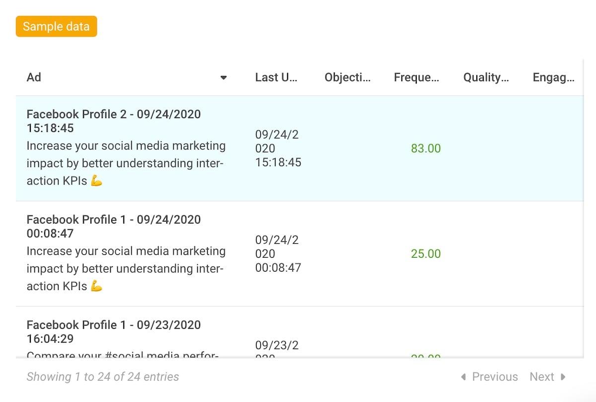 Social media KPI 06 - Facebook ad analytics