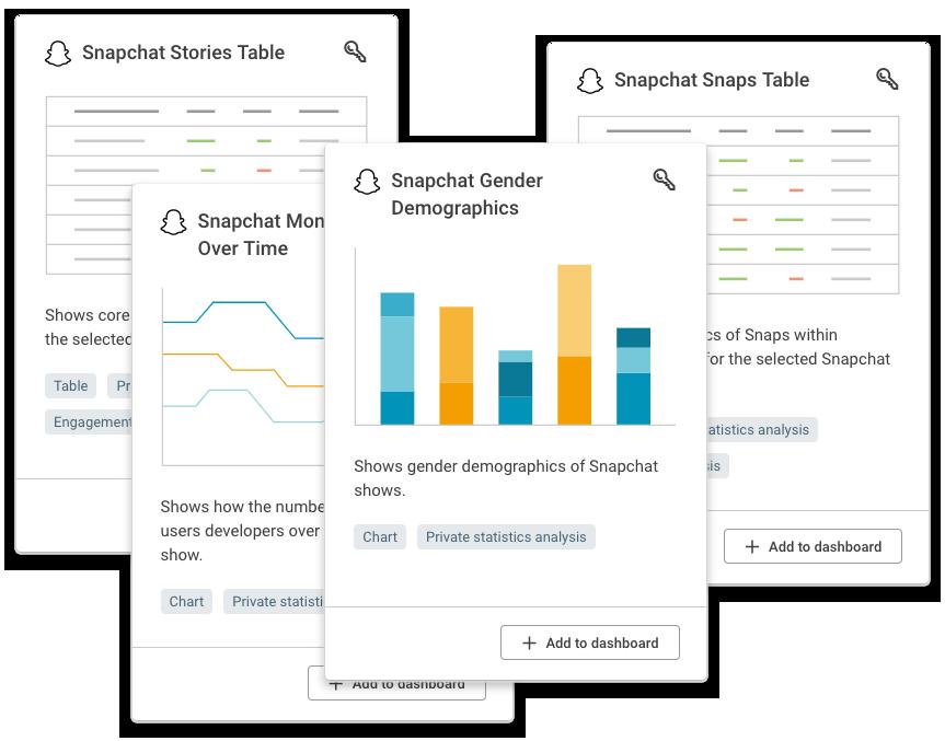 collected-snapchat-metrics