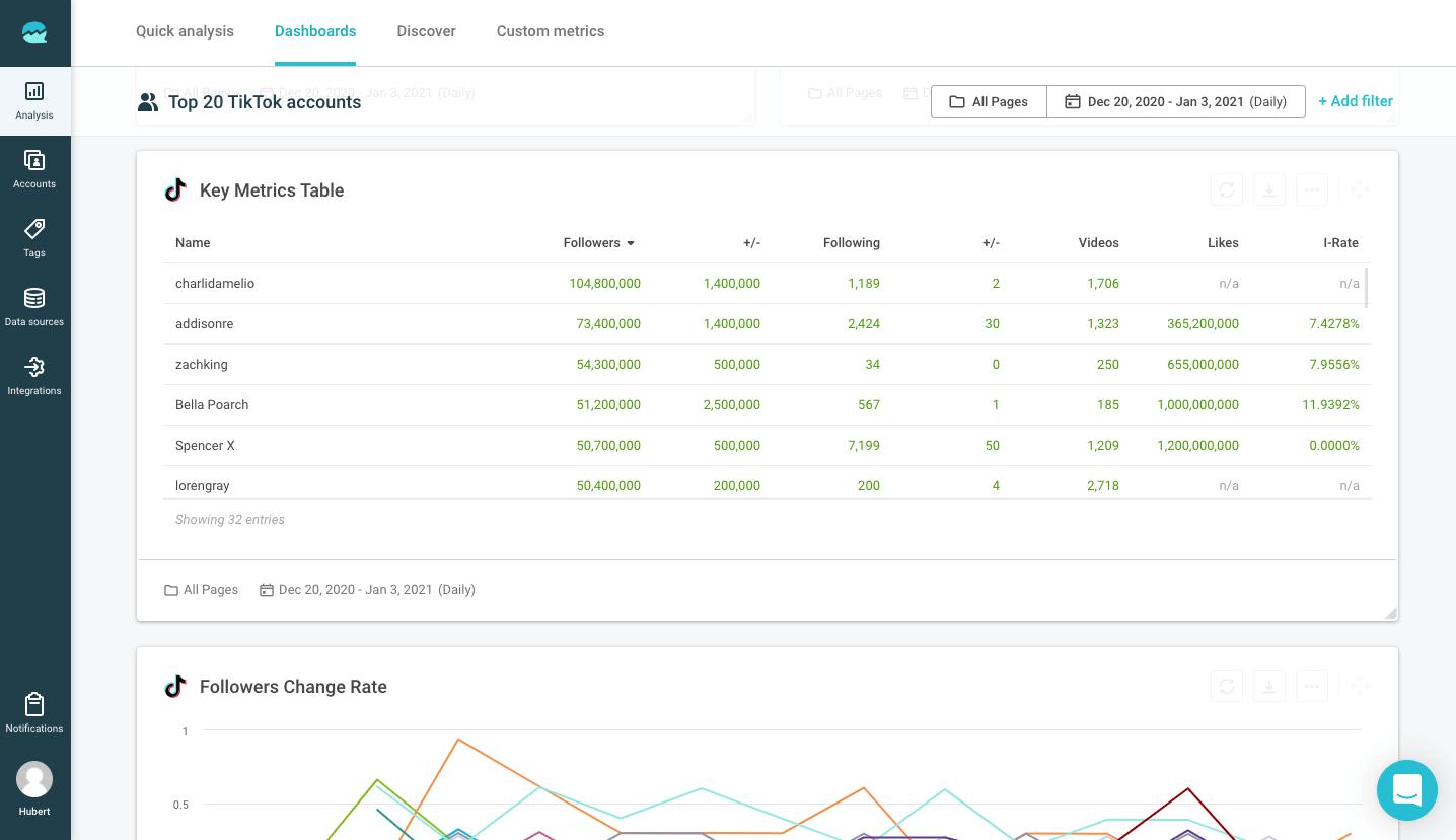 tiktok_analytics_2