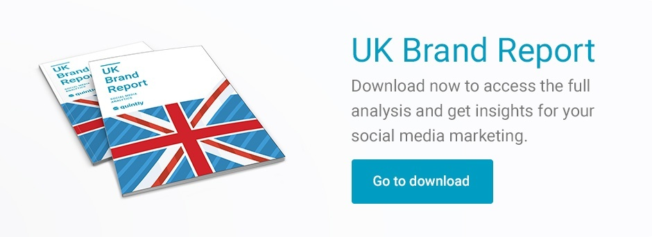 UK Brands on Social Media