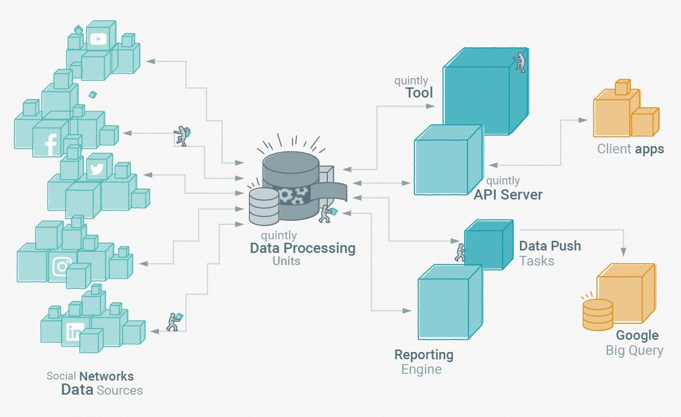 DataPathGraphic_Diagram