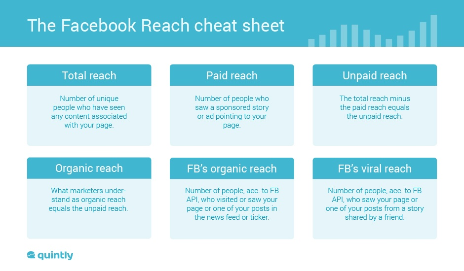 fb-reach-cheat-sheet